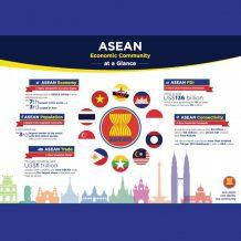 DANH MỤC ĐIỀU KIỆN ĐẦU TƯ ÁP DỤNG ĐỐI VỚI NHÀ ĐẦU TƯ NƯỚC NGOÀI THEO HIỆP ĐỊNH ĐẦU TƯ TOÀN DIỆN ASEAN (ACIA)